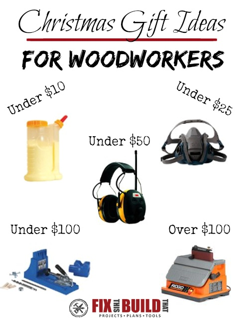 Christmas Gift Ideas For Woodworkers