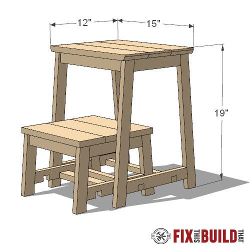 diy step stool plan