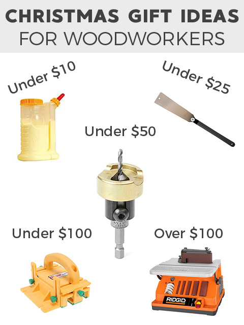 Gifts for Woodworkers and Woodworking Gift Ideas